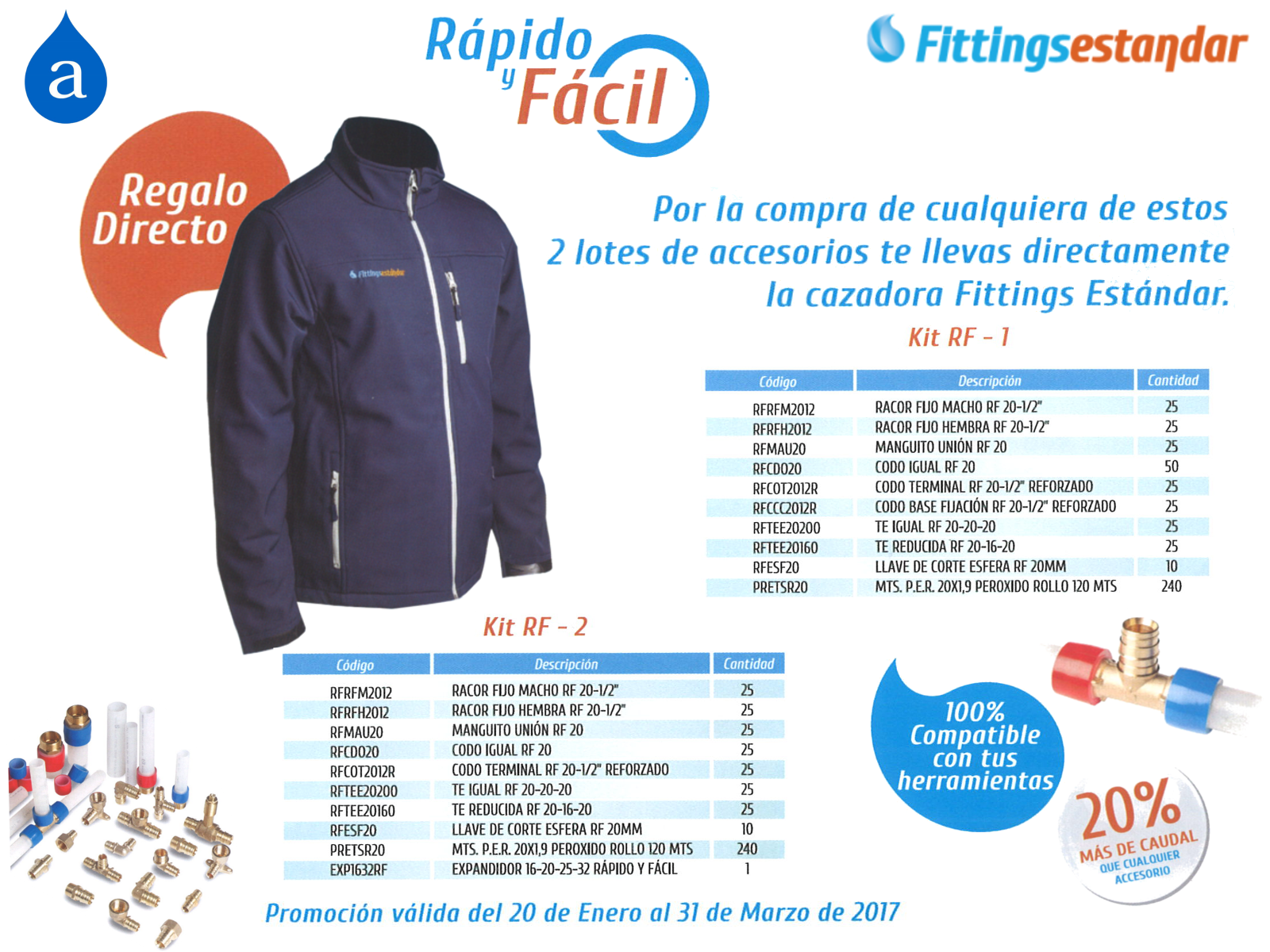 proyectochaquetafittings211